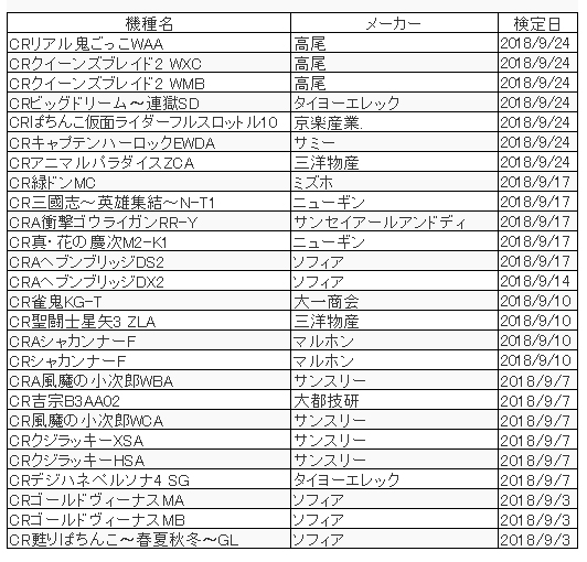 f:id:kaiji-delivery:20180827115518j:plain