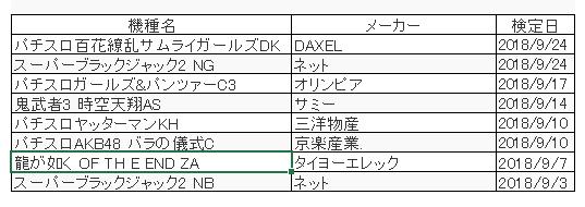 f:id:kaiji-delivery:20180827115538j:plain