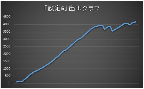 f:id:kaiji-delivery:20180901180943j:plain