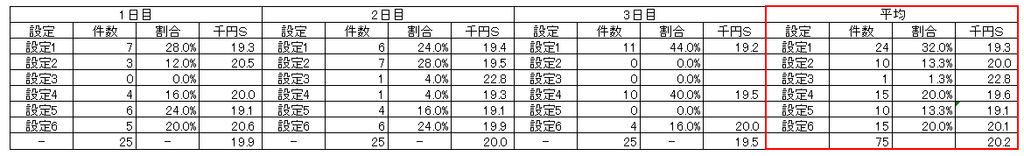 f:id:kaiji-delivery:20180907175158j:plain