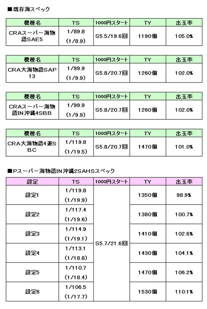 f:id:kaiji-delivery:20180912162250j:plain