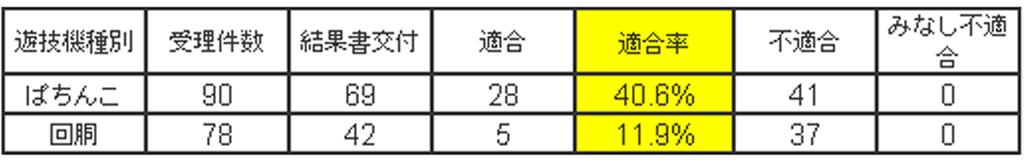 f:id:kaiji-delivery:20180913103048j:plain