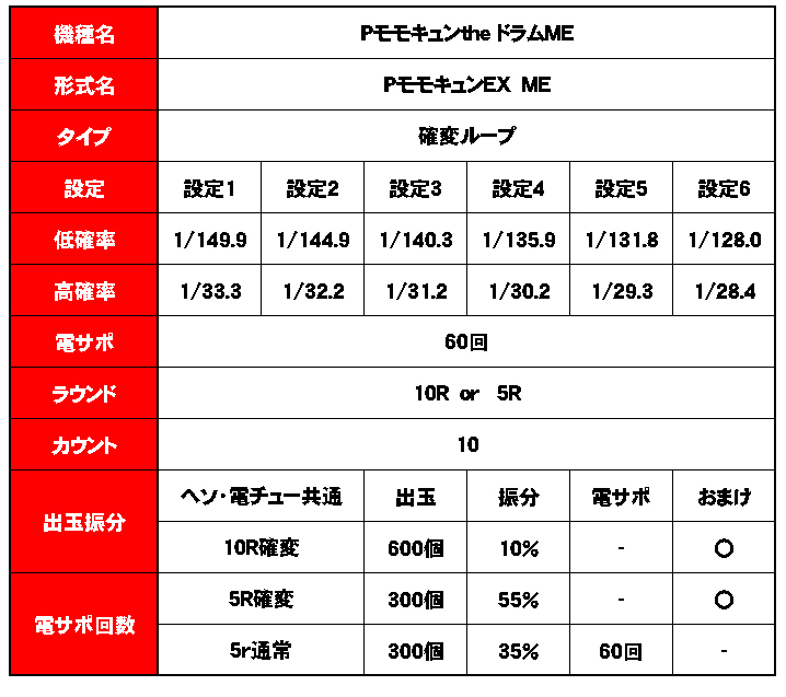f:id:kaiji-delivery:20180914074454j:plain