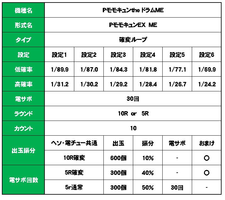 f:id:kaiji-delivery:20180914074516j:plain