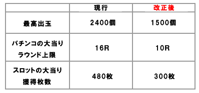 f:id:kaiji-delivery:20180915180539j:plain