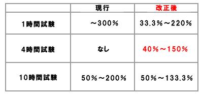 f:id:kaiji-delivery:20180915182521j:plain