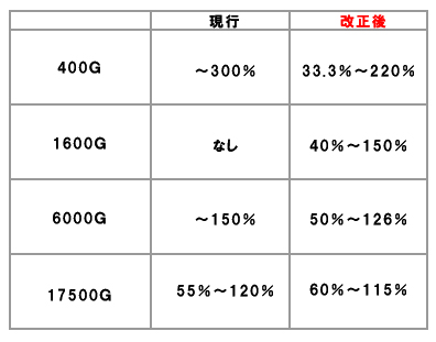 f:id:kaiji-delivery:20180915183106j:plain