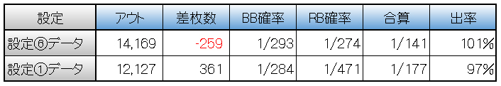 f:id:kaiji-delivery:20180920091602j:plain