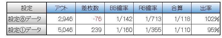 f:id:kaiji-delivery:20180921093036j:plain