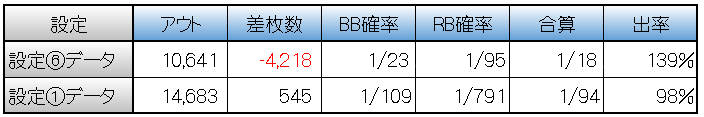f:id:kaiji-delivery:20180922114854j:plain