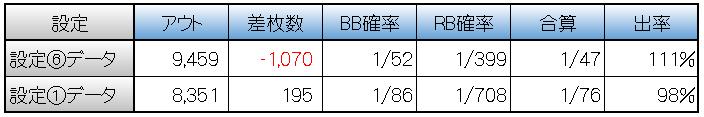f:id:kaiji-delivery:20180922114912j:plain