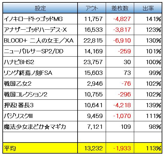 f:id:kaiji-delivery:20180923115601j:plain