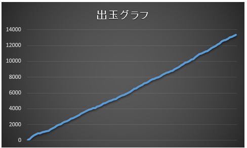 f:id:kaiji-delivery:20180923134600j:plain