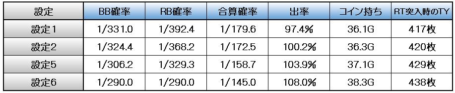 f:id:kaiji-delivery:20180926094258j:plain