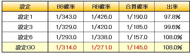 f:id:kaiji-delivery:20181006110818j:plain