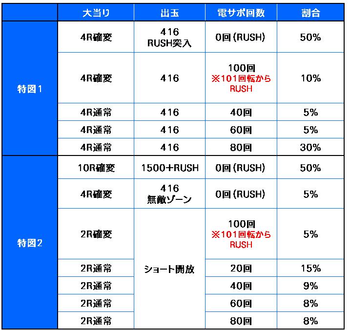 f:id:kaiji-delivery:20181008101013j:plain