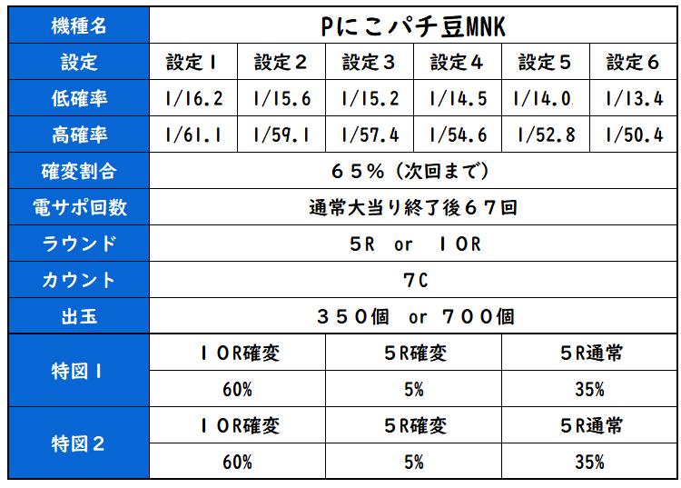 f:id:kaiji-delivery:20181008185712j:plain