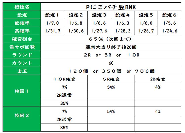 f:id:kaiji-delivery:20181008190919j:plain