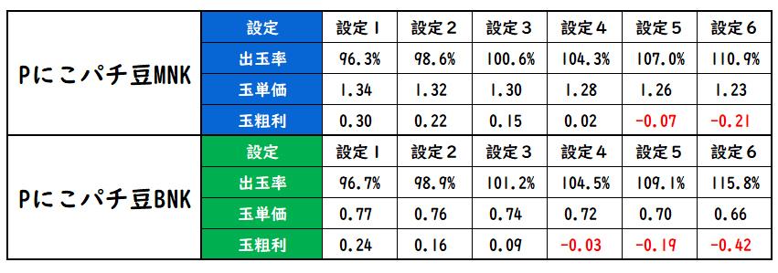 f:id:kaiji-delivery:20181008225153j:plain