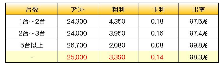f:id:kaiji-delivery:20181014100453j:plain