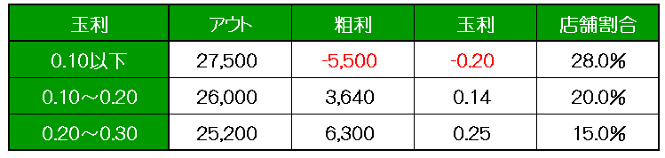 f:id:kaiji-delivery:20181014115656j:plain