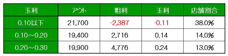 f:id:kaiji-delivery:20181014115733j:plain