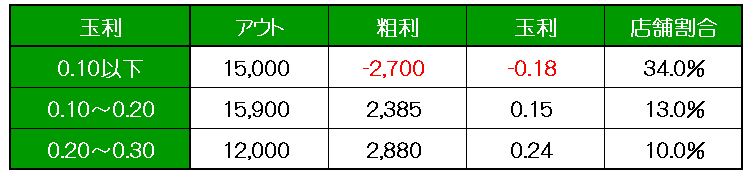 f:id:kaiji-delivery:20181014115800j:plain