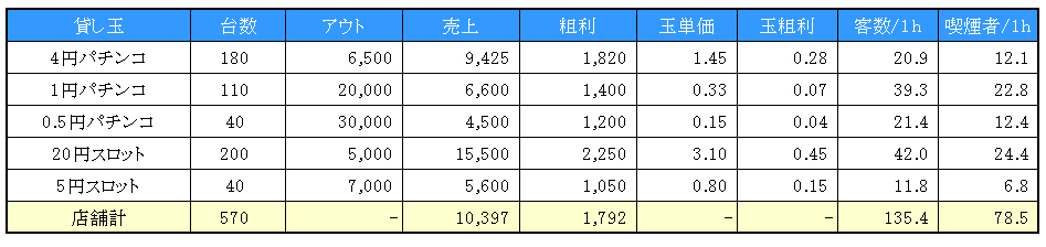 f:id:kaiji-delivery:20181017202841j:plain