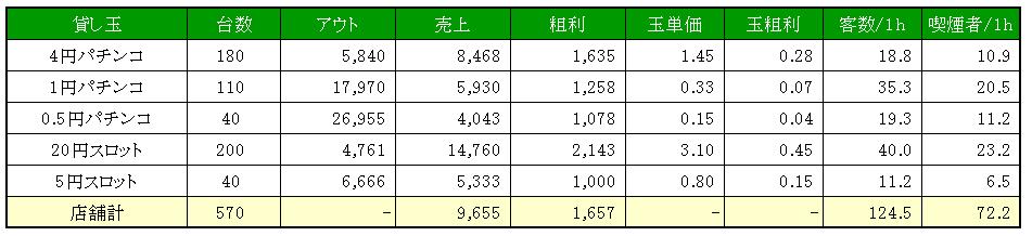 f:id:kaiji-delivery:20181017204329j:plain