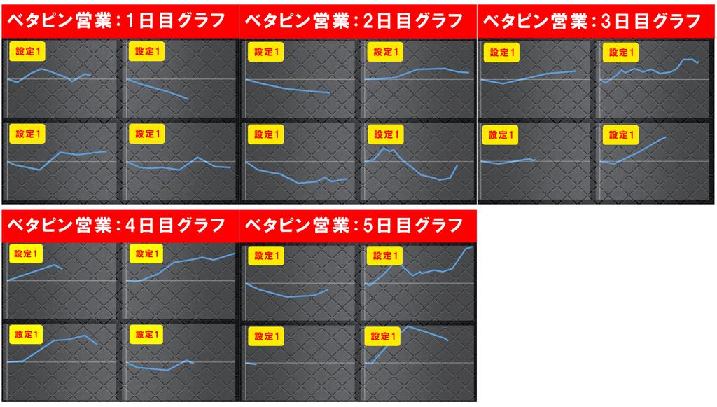 f:id:kaiji-delivery:20181021091821j:plain