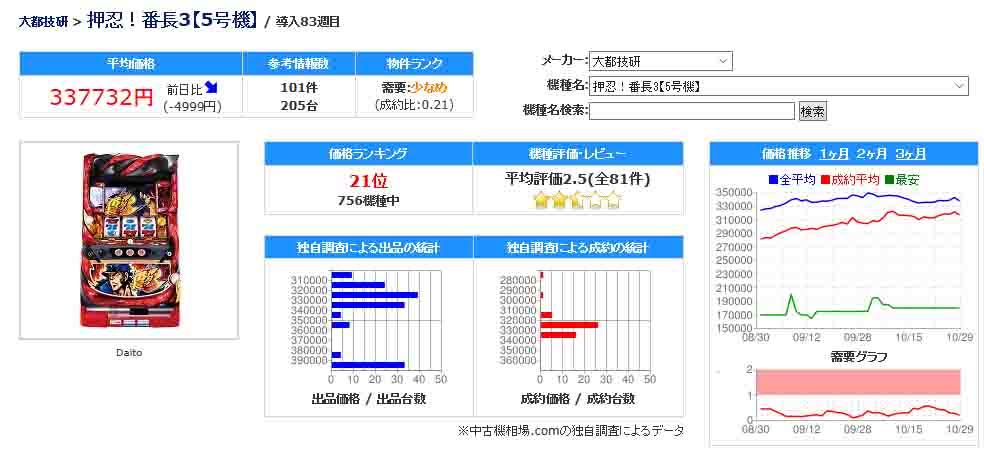 f:id:kaiji-delivery:20181029190408j:plain