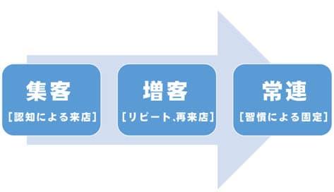 f:id:kaiji-delivery:20181123201602j:plain