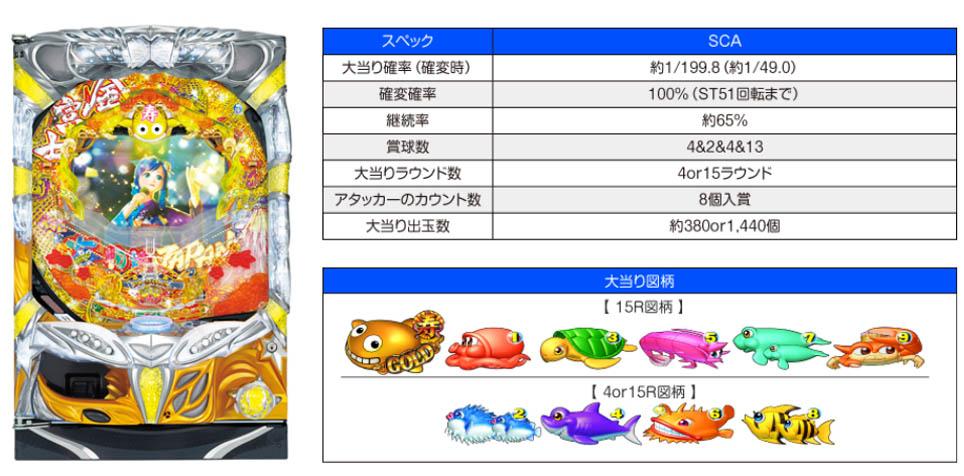 f:id:kaiji-delivery:20181221141834j:plain