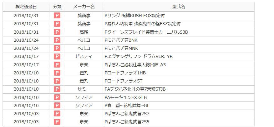 f:id:kaiji-delivery:20181223153218j:plain
