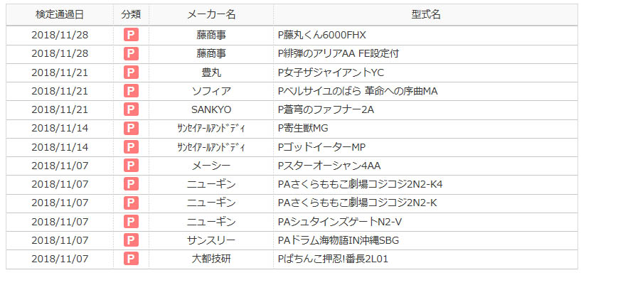 f:id:kaiji-delivery:20181223153251j:plain