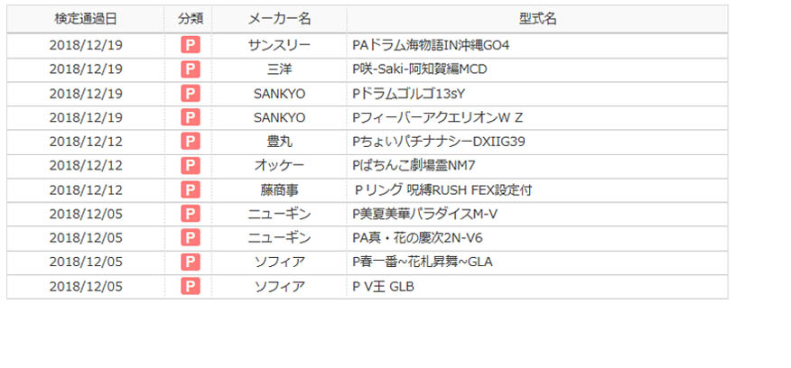 f:id:kaiji-delivery:20181223153310j:plain