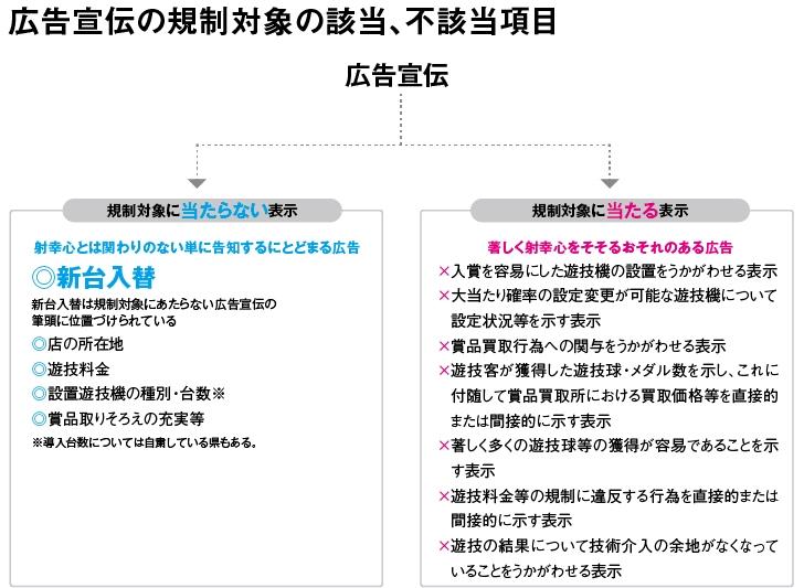 f:id:kaiji-delivery:20181226152226j:plain
