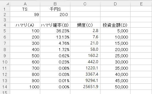 f:id:kaiji-delivery:20190109001748j:plain