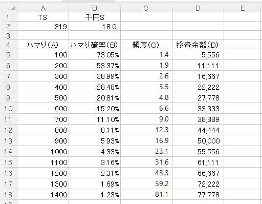 f:id:kaiji-delivery:20190109002924j:plain