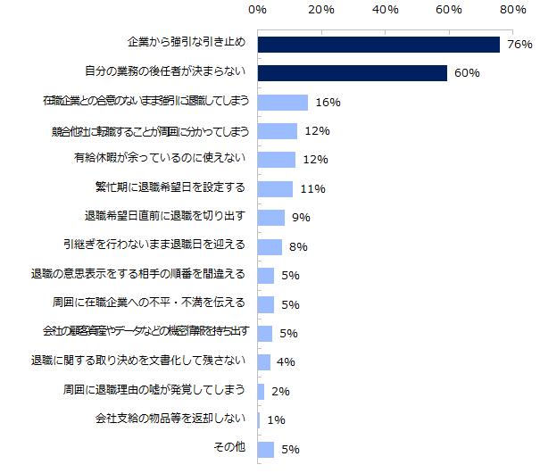 f:id:kaiji-delivery:20190128174838p:plain