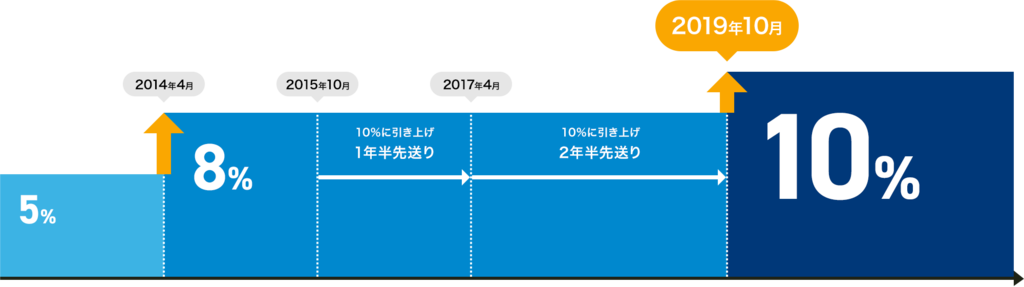 f:id:kaiji-delivery:20190131154957p:plain