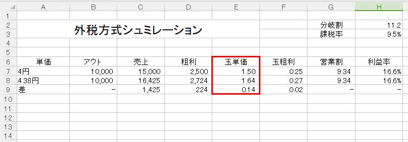 f:id:kaiji-delivery:20190131212409j:plain
