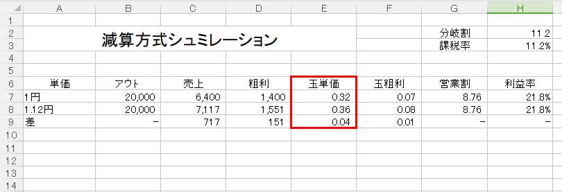 f:id:kaiji-delivery:20190131215033j:plain