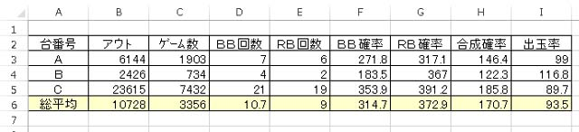 f:id:kaiji-delivery:20190209113309j:plain