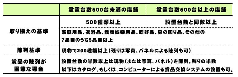 f:id:kaiji-delivery:20190216134841j:plain