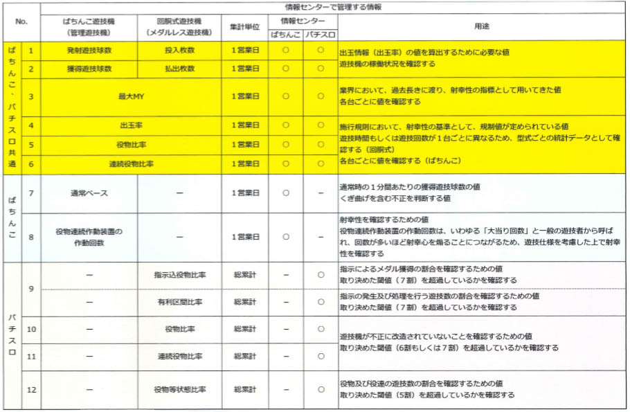 f:id:kaiji-delivery:20190218124753j:plain