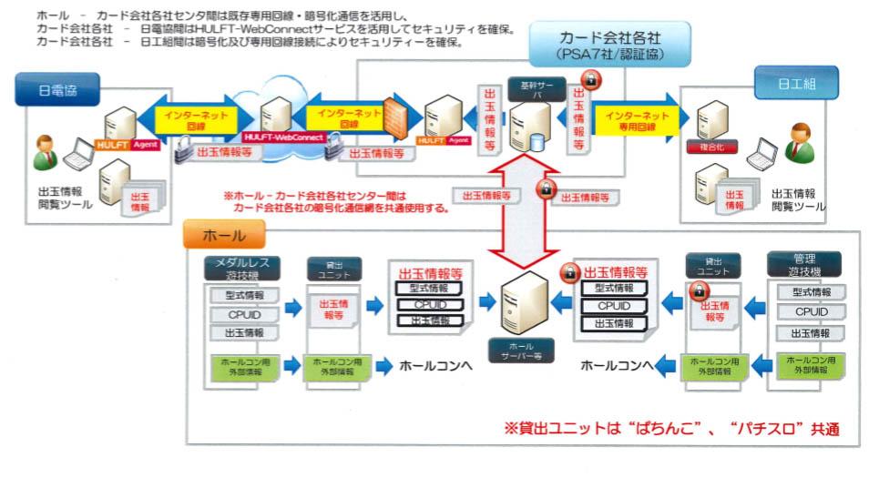f:id:kaiji-delivery:20190218125400j:plain