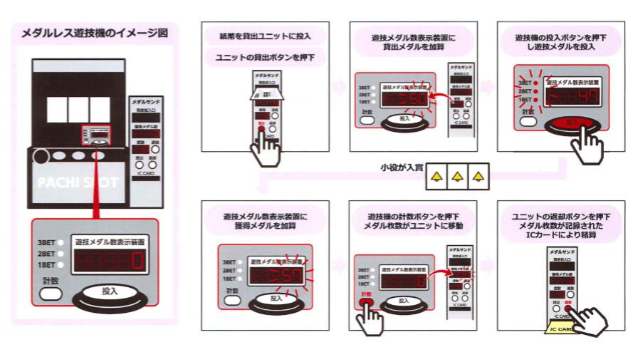f:id:kaiji-delivery:20190218130558j:plain