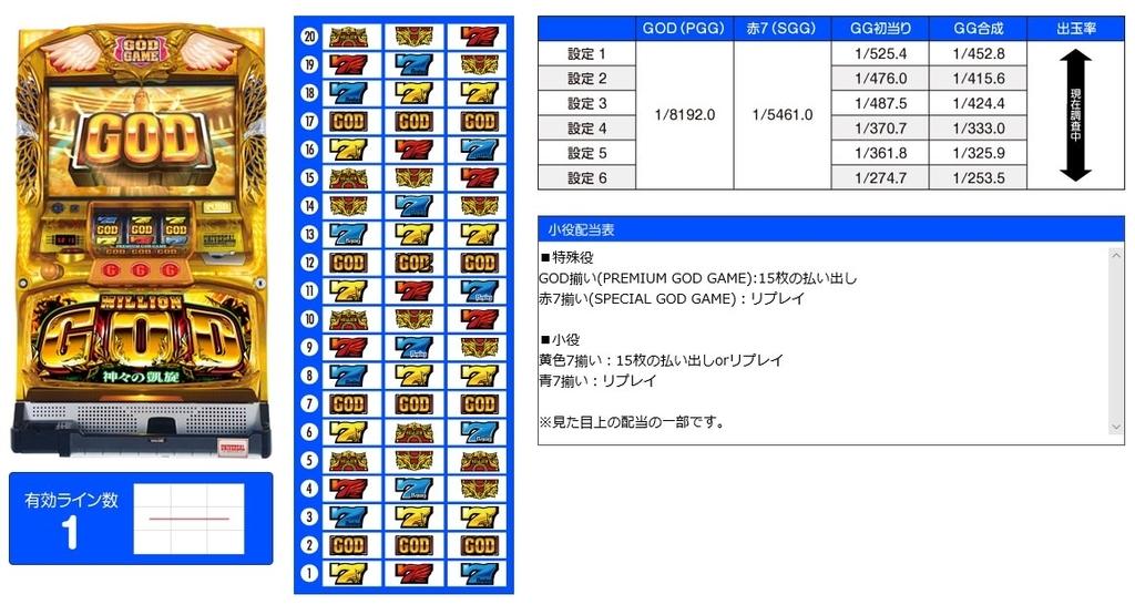 f:id:kaiji-delivery:20190223101628j:plain