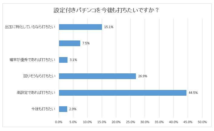 f:id:kaiji-delivery:20190225130742j:plain